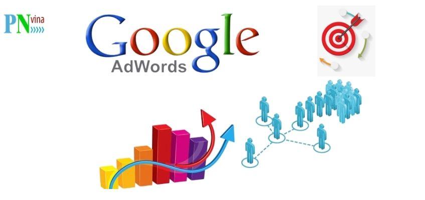Công ty quảng cáo trực tuyến uy tín