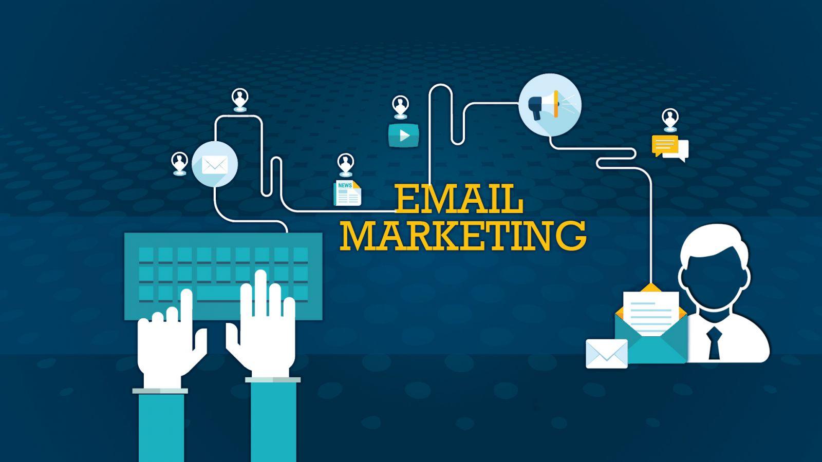 Những phương pháp quảng cáo trực tuyến